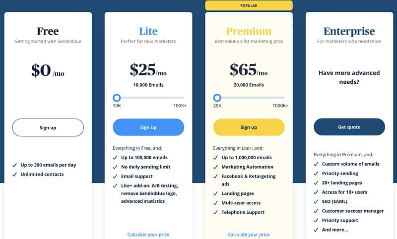 Sendinblue Pricing Table